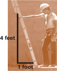 Example of proper ladder leaning angle.