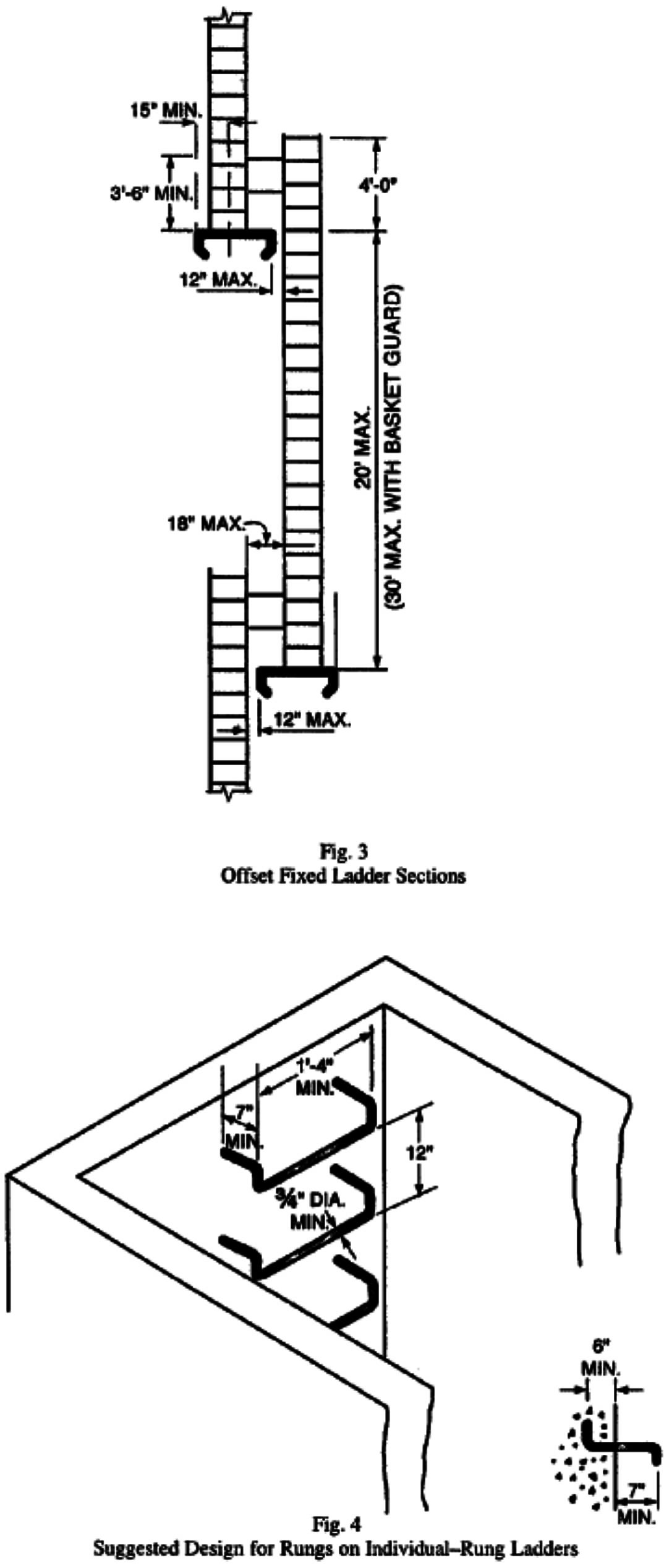 California Code Of Regulations  Title 8  Section 3277  Fixed Ladders