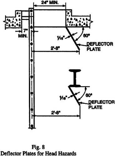 Fig. 8 Deflector Plates for Head Hazards